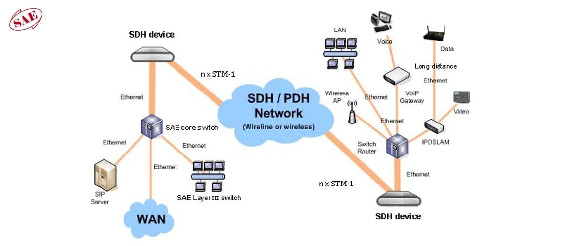 مقایسه ای بر PDH و SDH